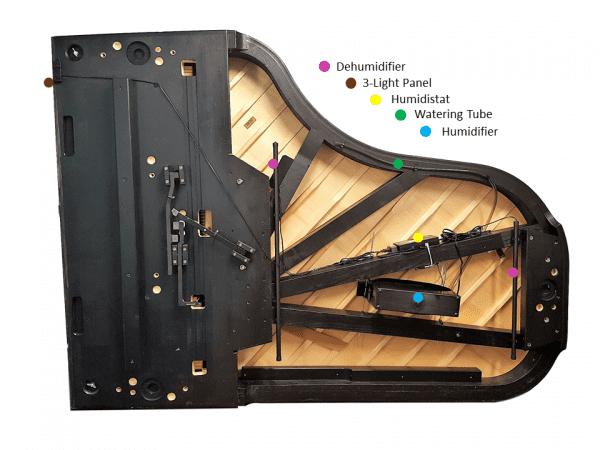 Piano life saver, för bästa skötsel av din flygel